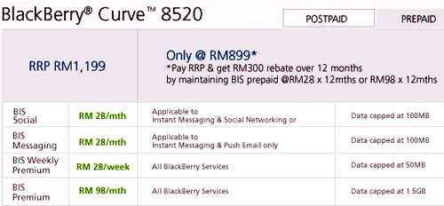 hotlink blackberry plan