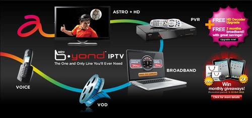Astro B.yond IPTV package