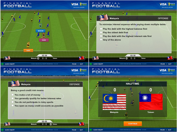 2014 FIFA World Cup Financial football game