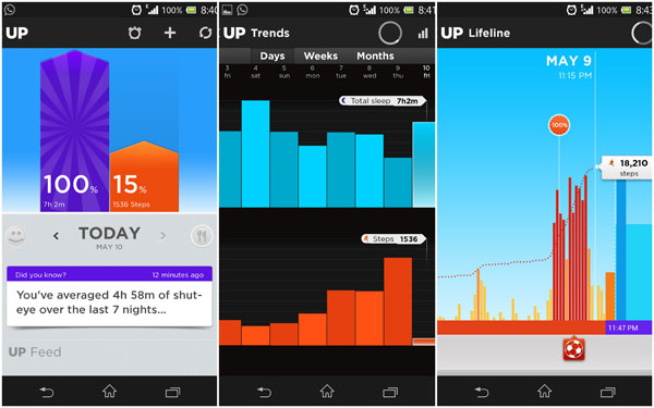 Jawbone Software - overview, trends, and lifeline