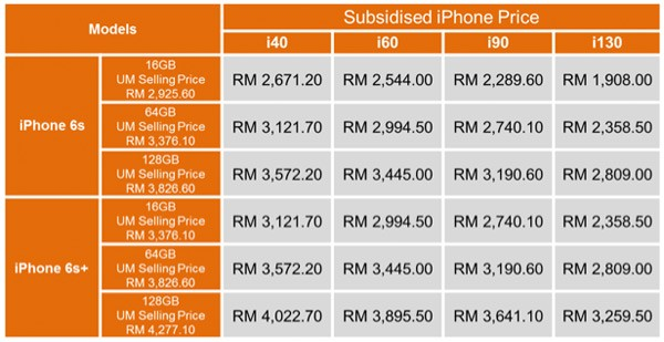 subsidised iphone6s umobile