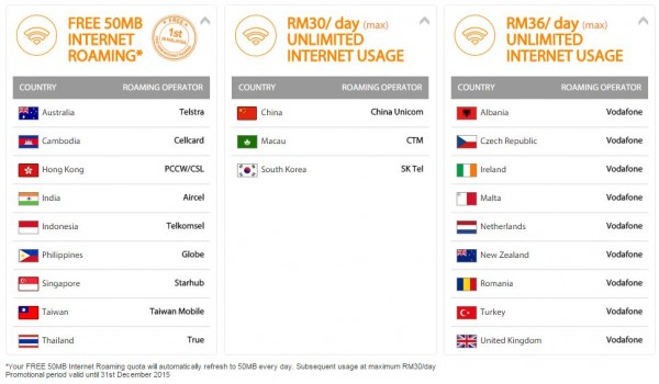 u mobile internet roaming