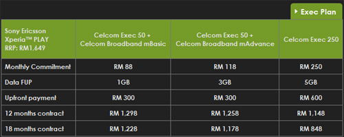Celcom Exec plan with Sony Ericsson Xperia